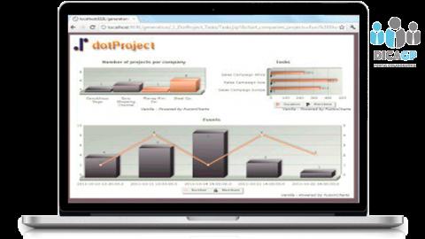 DotProject – Ferramenta Free para Projetos