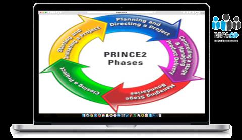 Certificação PRINCE2